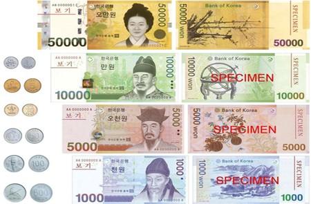 Korea Money and Coin