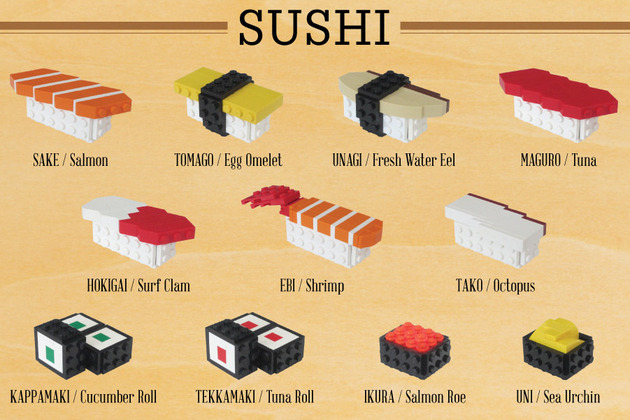 Types of sushi - Japanese wrapped traditional dish
